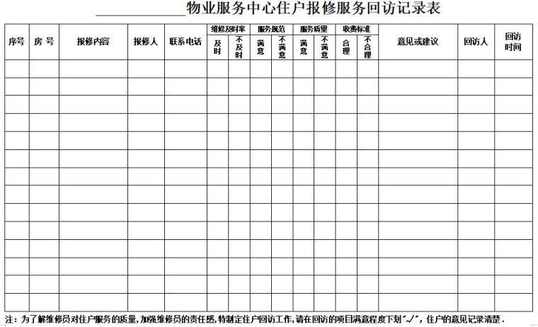 物业服务中心住户报修服务回访记录表