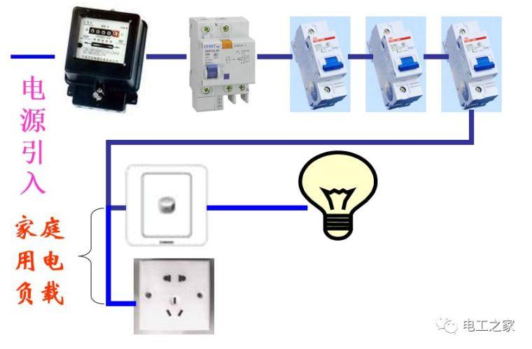 全彩图深度详解照明电路和家用线路_15