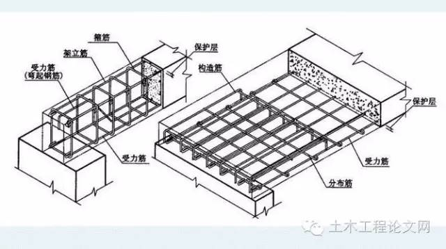 工程施工图识图大全,建筑施工入门级教程_10
