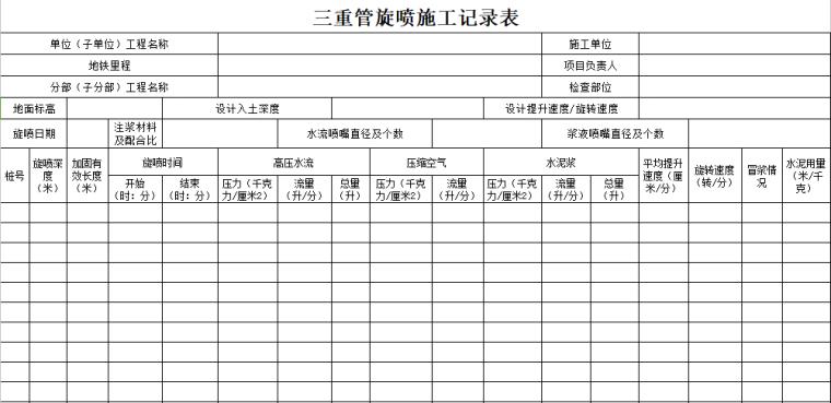 地铁工程暗挖隧道工程检查证及检验批验收记录用表(23个表格)