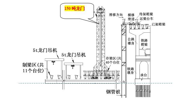 万科装配式建筑箱梁施工方案