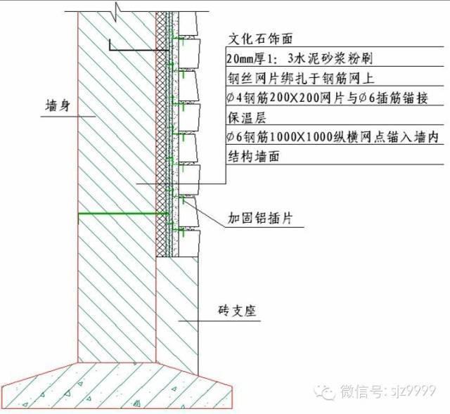 石材墙幕做法——详细节点图_22