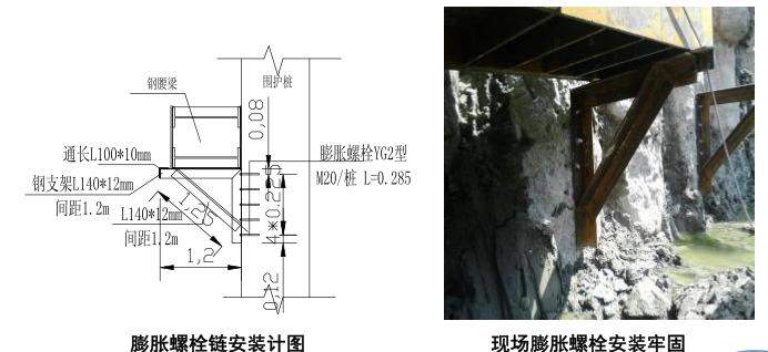 QC小组成果文件(中铁,钢支撑安装)_7