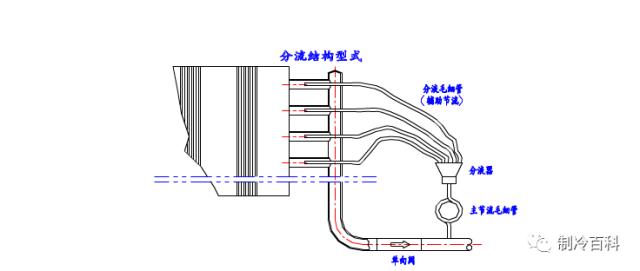 制冷系统设计经验与常用知识总结_4