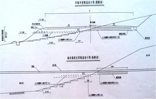 新旧路基衔接施工技术交底,指不定哪天干道路就用到了_10