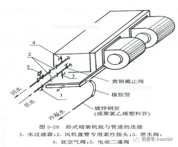 中央空调末端设备分类与应用_12
