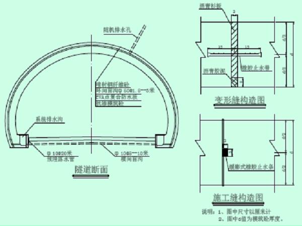 杭州城市景区大跨隧道节点施工关键技术