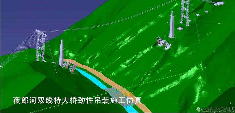 [限时免费]夜郎河双线特大桥劲性吊装施工仿真动画及解说