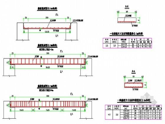 880米排洪涵洞及排水管设计节点详图(含计算书)