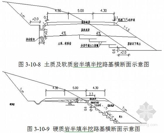 [湖南]250公里/小时双线铁路客运专线技术标准交底219图片