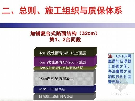 连续配筋混凝土路面施工技术与质量管理讲义65页(图文并茂)