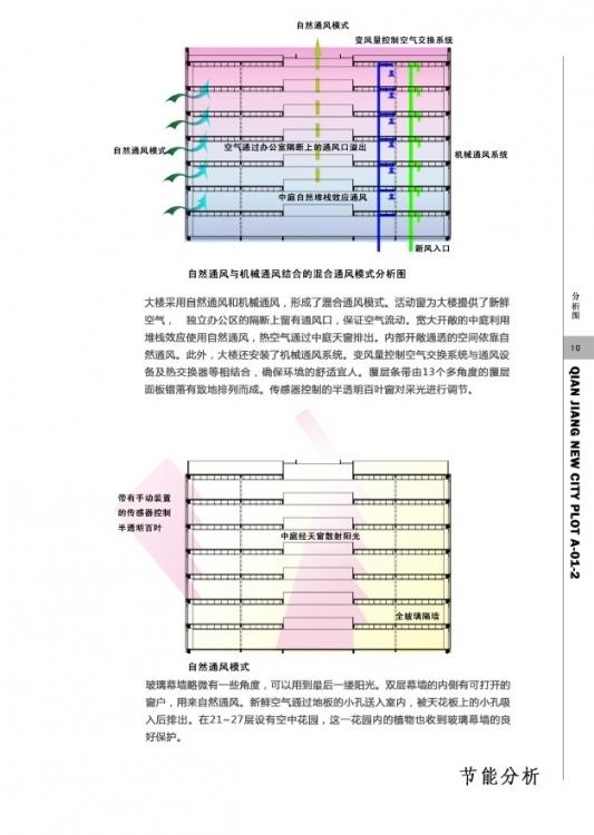 高层办公求批评-QQ截图20131212110551.jpg