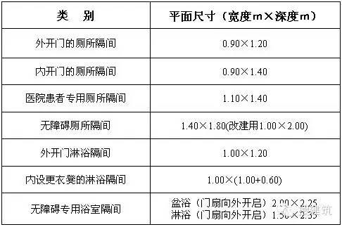 预算费用表中的冬期施工费都包括哪些内容?冬期施工中什么内容应