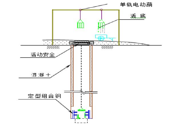 [重庆]高架桥下专项施工方案_1