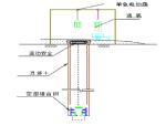 【重庆】高架桥下专项施工方案