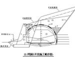 高速公路隧道施工方案及步骤(21页)