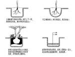 盐津县上清河河道治理工程实施性施工组织设计Word版(共93页)