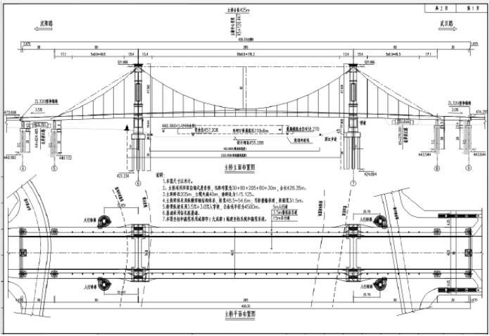 [成都]大型市政桥梁工程监理规划(202页,图文丰富)_3