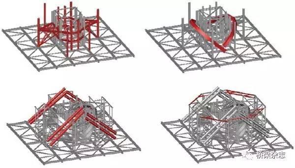 规模化建桥的跨越——芜湖长江公路二桥及接线工程建设技术_9