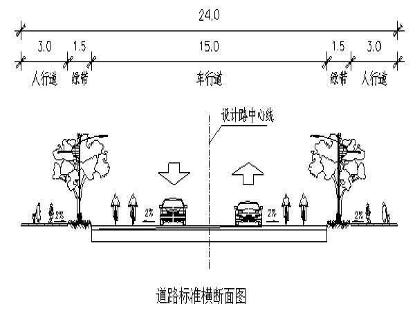 新建道路桥梁施工组织设计(103页)