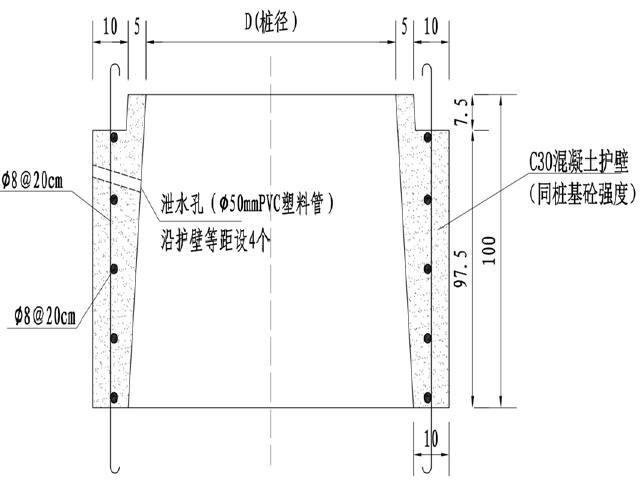 2016年编制双向四车道高速公路桥梁Φ1.5m-2.2m人工挖孔桩安全专项方案73页