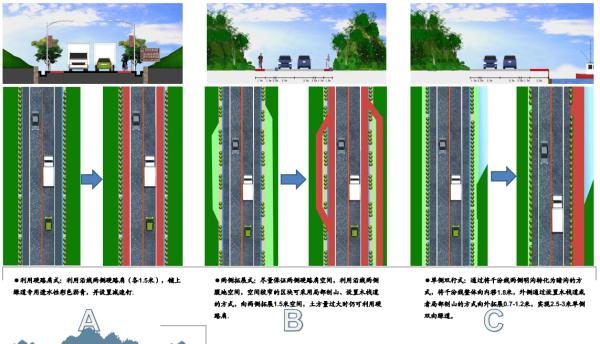 绿道规划方法
