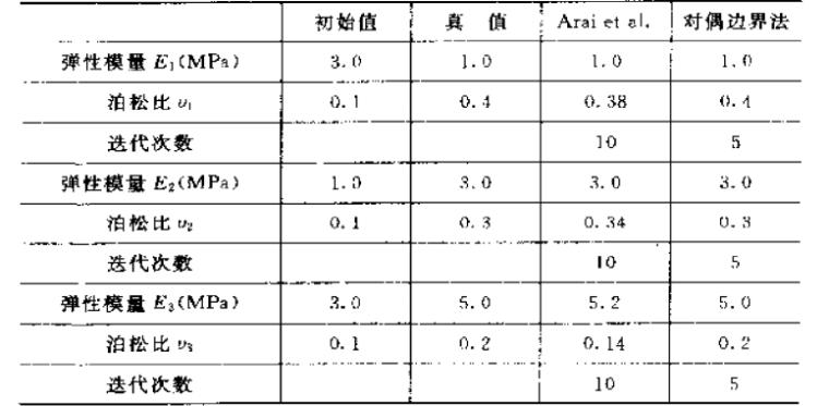 雷晓燕著岩土工程数值计算_5