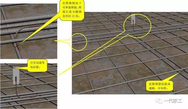 中建八局施工质量标准化图册(土建、安装、样板),超级实用!_43