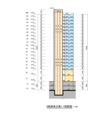 超高层独栋式散点商业办公综合体建筑剖面图