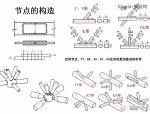 钢结构的节点形式(多图,建议收藏)