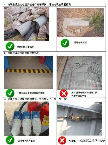 一整套工程现场安全标准图册:我给满分!_30
