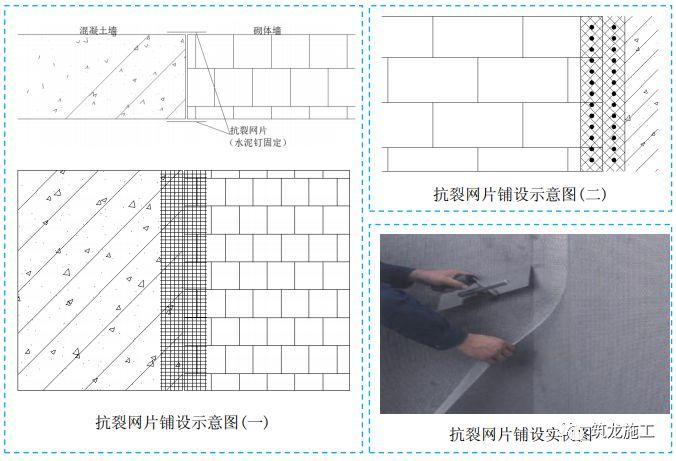 五大分部工程施工质量标准化图集,大量现场细部节点做法!_25
