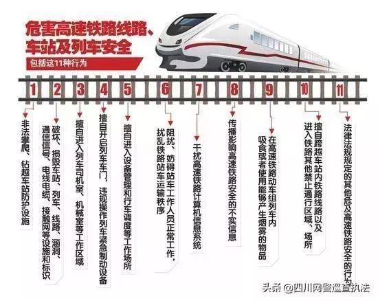 《四川省高速铁路安全管理规定》施行,高铁霸座或擅自开启列车车
