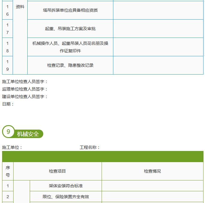 建筑施工单位节后复工10个安全检查表_14