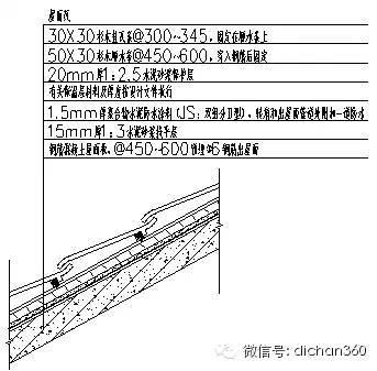 万科(全套)防水抗渗体系标准(二)