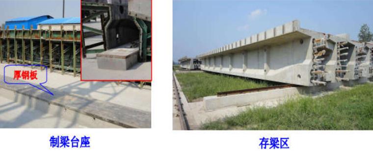 公路工程项目施工现场安全防护标志标识标准化图册166页_4