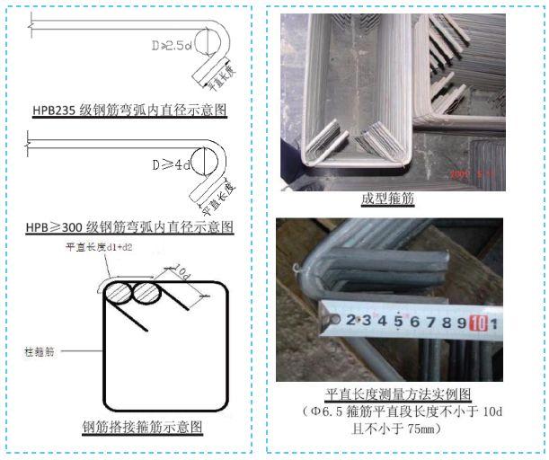 五大分部工程施工质量标准化图集,大量现场细部节点做法!_1