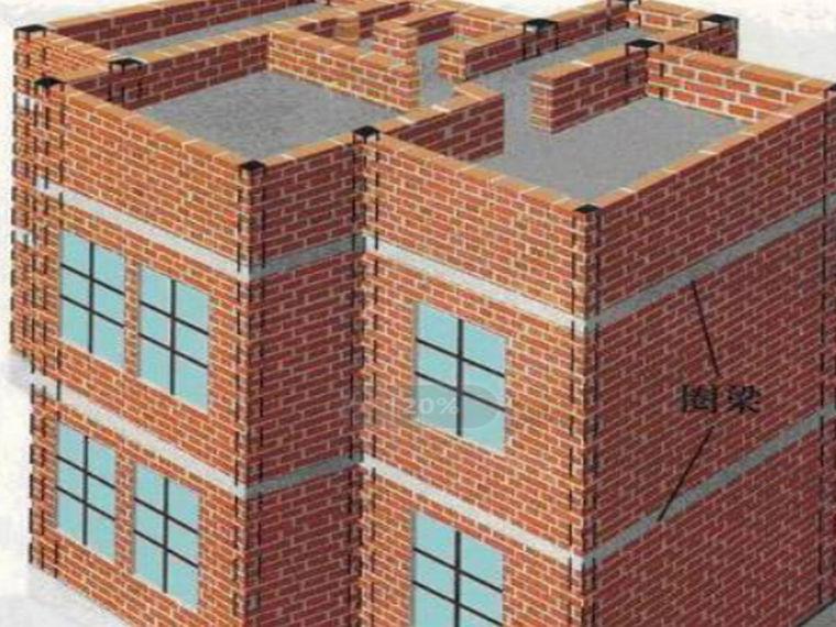 砌筑工程培训讲义