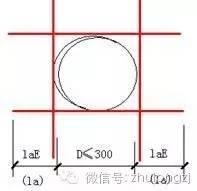 剪力墙钢筋工程量计算,钢筋算量最复杂构件,这个必须会!_29