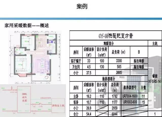 72页|空气源热泵地热系统组成及应用_63