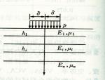 沥青路面结构设计(PPT总结版52页)