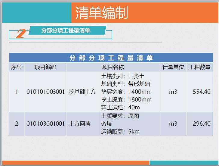 中建三局集团有限公司万通项目工程量清单计价_2