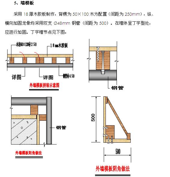 """建筑工程项目""""五位一体""""综合管控措施(图文并茂)"""