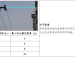 碧桂园集团SSGF工业化建造体系临水临电标准做法(2017试行版)