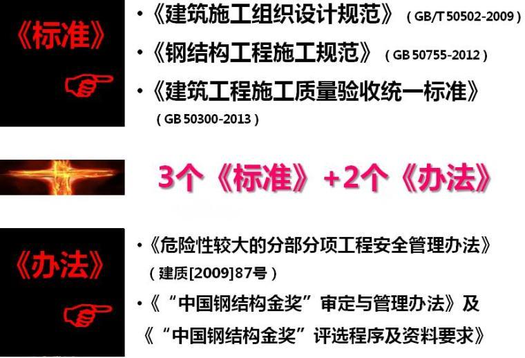 中国钢结构金奖工程质量评分之《施工组织设计及施工方案》核查培训PPT