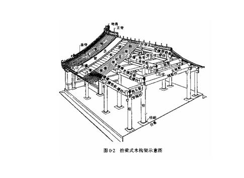 论我国木结构建筑现状和发展前景(word,5页)