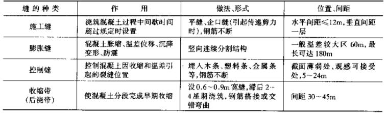 混凝土结构设计--中国建筑科学研究院主编_6