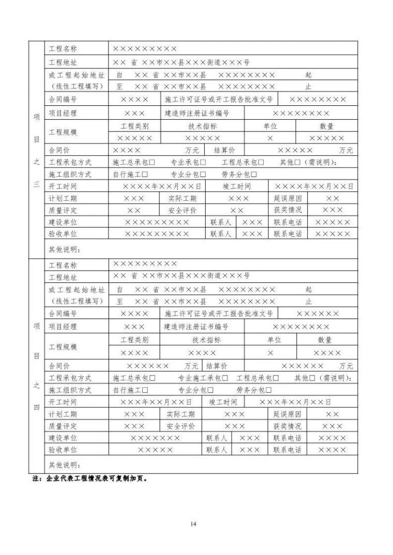 """剛剛!住建部下發通知,在江西/河南/四川/陝西實行""""資質告知承_15"""