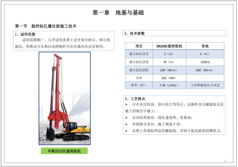 中国建筑四局施工技术管理标准化图集