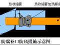 北京卷烟厂天然气工程(一标段)施工组织设计